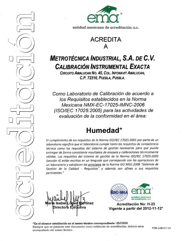 03_Humedad_Puebla